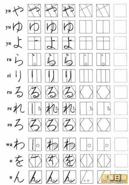 第5课 片假名的书写笔画(2)