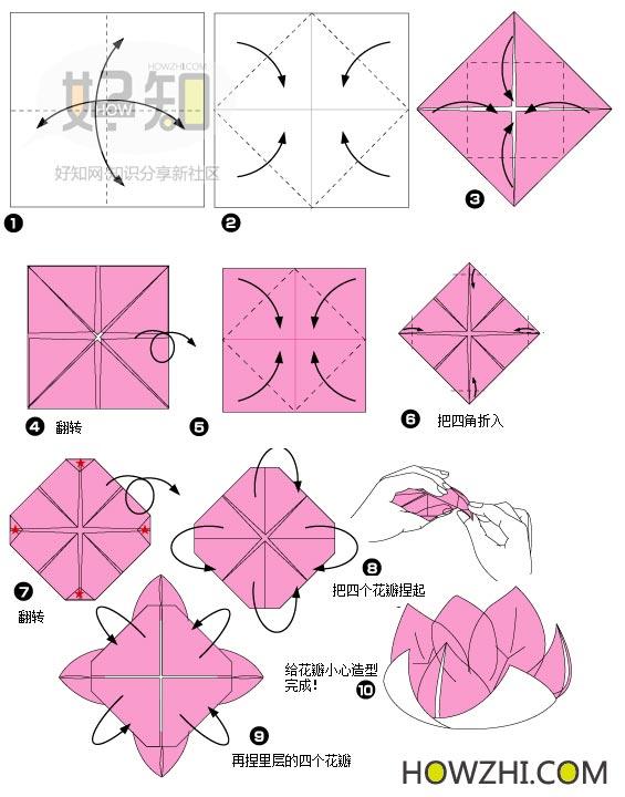 手工折纸青蛙图片_手工折纸青蛙图片下载  制作动物小汽车卡片_幼儿园
