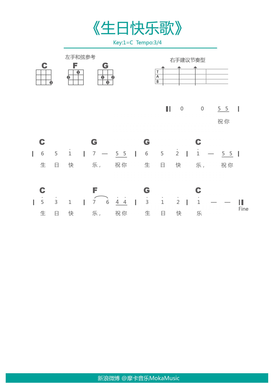 生日快乐吉他谱六线谱内容生日快乐吉他谱六线谱