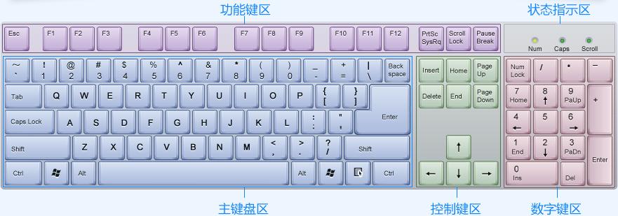 键盘举牌素材 无字